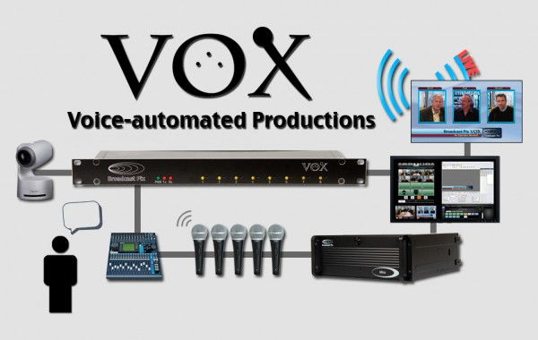Автоматизированная система онлайн-трансляций радиоэфиров