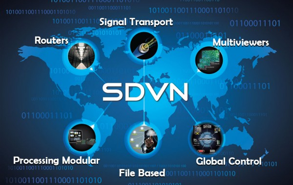 Технологии IP передачи данных в современном телецентре TPI